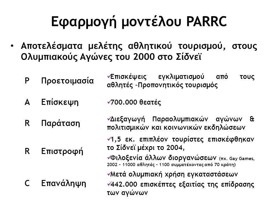 Εφαρμογή μοντέλου PARRC Αποτελέσματα μελέτης αθλητικού τουρισμού, στους Ολυμπιακούς Αγώνες του 2000 στο Σίδνεϊ PΠροετοιμασία Επισκέψεις εγκλιματισμού από τους αθλητές –Προπονητικός τουρισμός AΕπίσκεψη 700.000 θεατές RΠαράταση Διεξαγωγή Παραολυμπιακών αγώνων & πολιτισμικών και κοινωνικών εκδηλώσεων RΕπιστροφή 1,5 εκ.