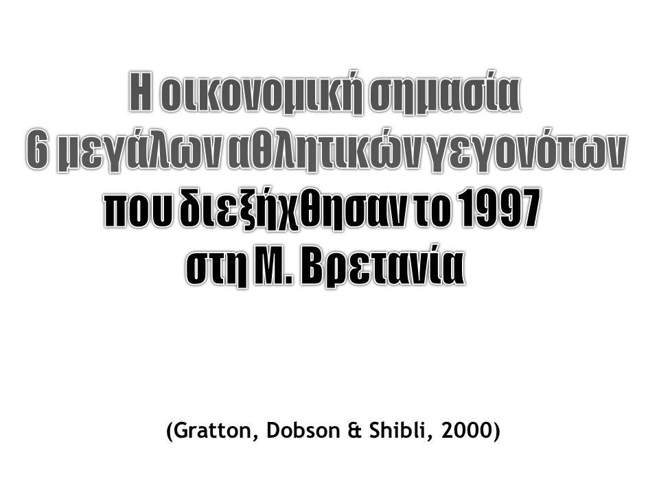 (Gratton, Dobson & Shibli, 2000)