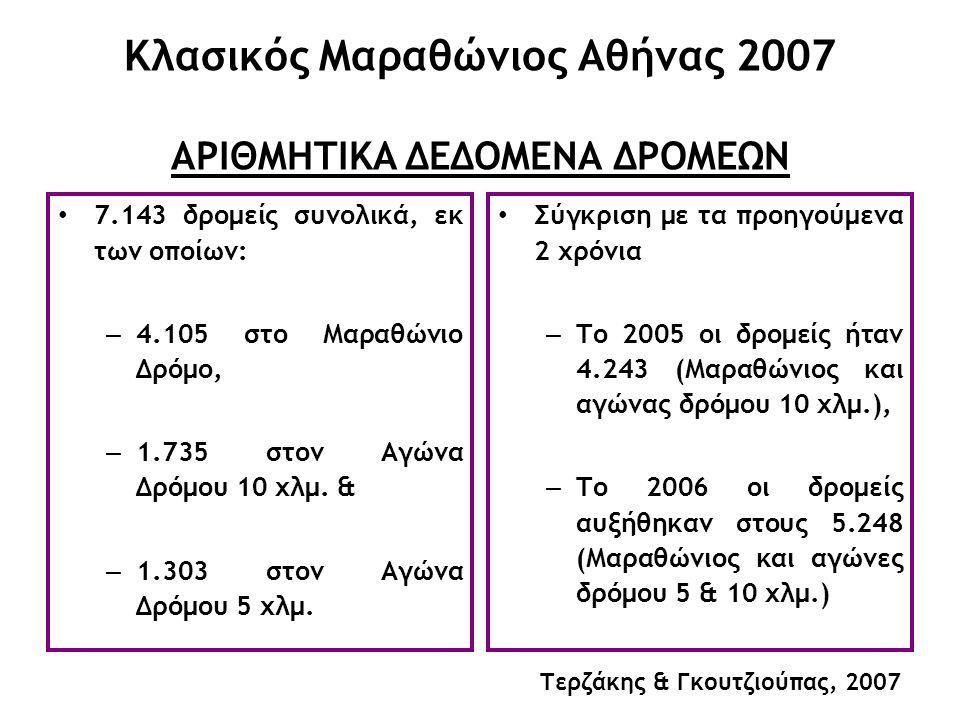 Κλασικός Μαραθώνιος Αθήνας 2007 ΑΡΙΘΜΗΤΙΚΑ ΔΕΔΟΜΕΝΑ ΔΡΟΜΕΩΝ 7.143 δρομείς συνολικά, εκ των οποίων: – 4.105 στο Μαραθώνιο Δρόμο, – 1.735 στον Αγώνα Δρόμου 10 χλμ.
