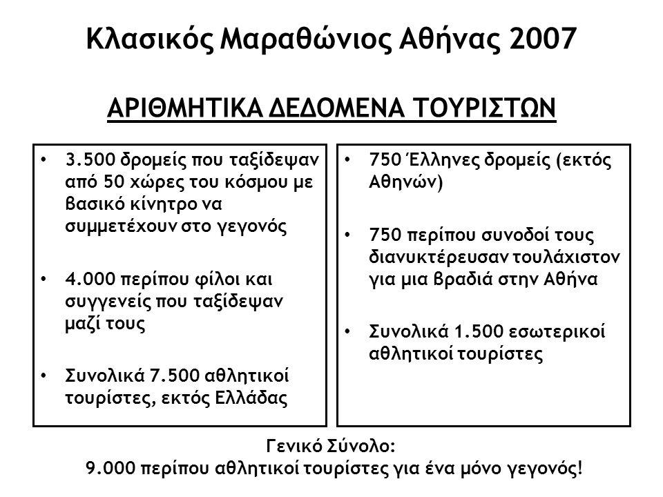 Κλασικός Μαραθώνιος Αθήνας 2007 ΑΡΙΘΜΗΤΙΚΑ ΔΕΔΟΜΕΝΑ ΤΟΥΡΙΣΤΩΝ 3.500 δρομείς που ταξίδεψαν από 50 χώρες του κόσμου με βασικό κίνητρο να συμμετέχουν στο γεγονός 4.000 περίπου φίλοι και συγγενείς που ταξίδεψαν μαζί τους Συνολικά 7.500 αθλητικοί τουρίστες, εκτός Ελλάδας 750 Έλληνες δρομείς (εκτός Αθηνών) 750 περίπου συνοδοί τους διανυκτέρευσαν τουλάχιστον για μια βραδιά στην Αθήνα Συνολικά 1.500 εσωτερικοί αθλητικοί τουρίστες Γενικό Σύνολο: 9.000 περίπου αθλητικοί τουρίστες για ένα μόνο γεγονός!