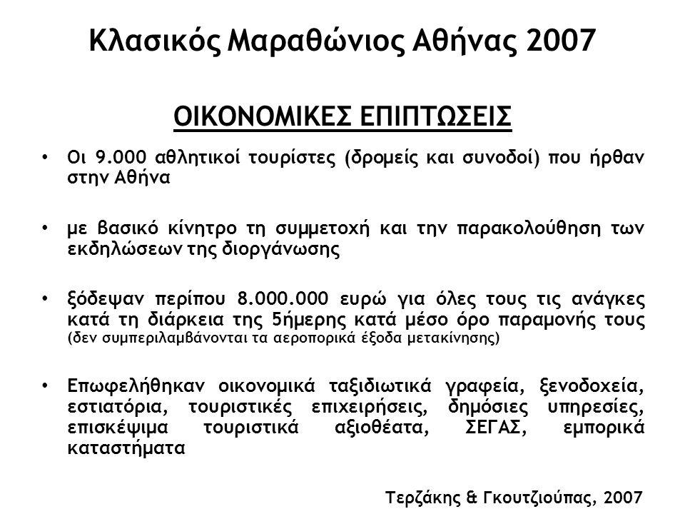 Κλασικός Μαραθώνιος Αθήνας 2007 ΟΙΚΟΝΟΜΙΚΕΣ ΕΠΙΠΤΩΣΕΙΣ Οι 9.000 αθλητικοί τουρίστες (δρομείς και συνοδοί) που ήρθαν στην Αθήνα με βασικό κίνητρο τη συμμετοχή και την παρακολούθηση των εκδηλώσεων της διοργάνωσης ξόδεψαν περίπου 8.000.000 ευρώ για όλες τους τις ανάγκες κατά τη διάρκεια της 5ήμερης κατά μέσο όρο παραμονής τους (δεν συμπεριλαμβάνονται τα αεροπορικά έξοδα μετακίνησης) Επωφελήθηκαν οικονομικά ταξιδιωτικά γραφεία, ξενοδοχεία, εστιατόρια, τουριστικές επιχειρήσεις, δημόσιες υπηρεσίες, επισκέψιμα τουριστικά αξιοθέατα, ΣΕΓΑΣ, εμπορικά καταστήματα Τερζάκης & Γκουτζιούπας, 2007