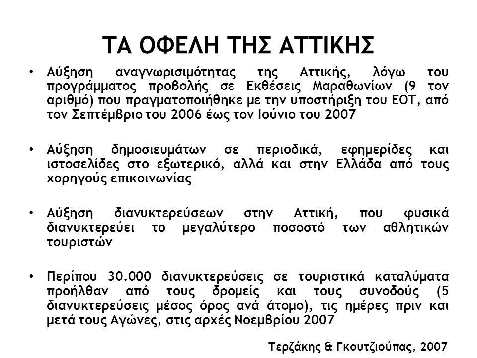 ΤΑ ΟΦΕΛΗ ΤΗΣ ΑΤΤΙΚΗΣ Αύξηση αναγνωρισιμότητας της Αττικής, λόγω του προγράμματος προβολής σε Εκθέσεις Μαραθωνίων (9 τον αριθμό) που πραγματοποιήθηκε με την υποστήριξη του ΕΟΤ, από τον Σεπτέμβριο του 2006 έως τον Ιούνιο του 2007 Αύξηση δημοσιευμάτων σε περιοδικά, εφημερίδες και ιστοσελίδες στο εξωτερικό, αλλά και στην Ελλάδα από τους χορηγούς επικοινωνίας Αύξηση διανυκτερεύσεων στην Αττική, που φυσικά διανυκτερεύει το μεγαλύτερο ποσοστό των αθλητικών τουριστών Περίπου 30.000 διανυκτερεύσεις σε τουριστικά καταλύματα προήλθαν από τους δρομείς και τους συνοδούς (5 διανυκτερεύσεις μέσος όρος ανά άτομο), τις ημέρες πριν και μετά τους Αγώνες, στις αρχές Νοεμβρίου 2007 Τερζάκης & Γκουτζιούπας, 2007