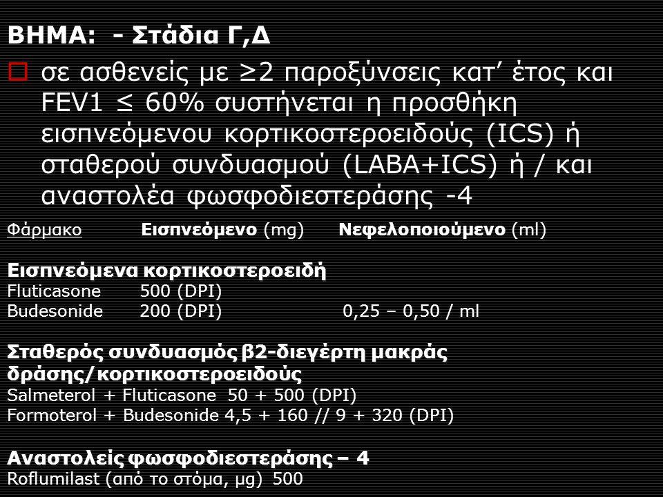 ΒΗΜΑ: - Στάδια Γ,Δ  σε ασθενείς με ≥2 παροξύνσεις κατ' έτος και FEV1 ≤ 60% συστήνεται η προσθήκη εισπνεόμενου κορτικοστεροειδούς (ICS) ή σταθερού συνδυασμού (LABA+ICS) ή / και αναστολέα φωσφοδιεστεράσης -4 Φάρμακο Εισπνεόμενο (mg) Νεφελοποιούμενο (ml) Εισπνεόμενα κορτικοστεροειδή Fluticasone 500 (DPI) Budesonide 200 (DPI) 0,25 – 0,50 / ml Σταθερός συνδυασμός β2-διεγέρτη μακράς δράσης/κορτικοστεροειδούς Salmeterol + Fluticasone 50 + 500 (DPI) Formoterol + Budesonide 4,5 + 160 // 9 + 320 (DPI) Αναστολείς φωσφοδιεστεράσης – 4 Roflumilast (από το στόμα, μg) 500