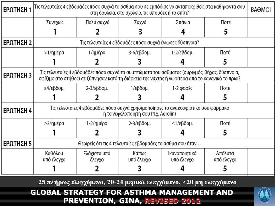 βρογχικό άσθμα GLOBAL STRATEGY FOR ASTHMA MANAGEMENT AND PREVENTION, GINA, REVISED 2012 25 πλήρως ελεγχόμενο, 20-24 μερικά ελεγχόμενο, <20 μη ελεγχόμε