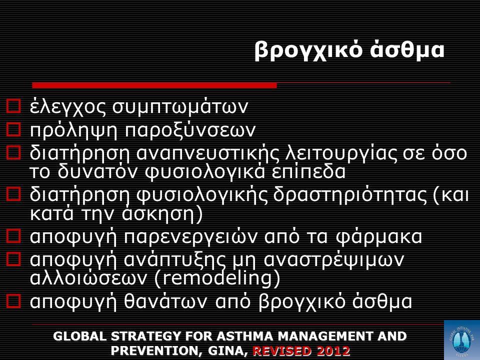 βρογχικό άσθμα  έλεγχος συμπτωμάτων  πρόληψη παροξύνσεων  διατήρηση αναπνευστικής λειτουργίας σε όσο το δυνατόν φυσιολογικά επίπεδα  διατήρηση φυσιολογικής δραστηριότητας (και κατά την άσκηση)  αποφυγή παρενεργειών από τα φάρμακα  αποφυγή ανάπτυξης μη αναστρέψιμων αλλοιώσεων (remodeling)  αποφυγή θανάτων από βρογχικό άσθμα GLOBAL STRATEGY FOR ASTHMA MANAGEMENT AND PREVENTION, GINA, REVISED 2012