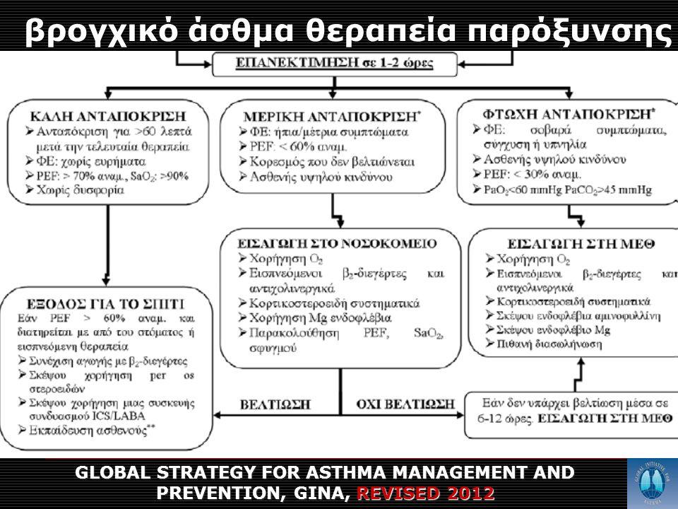 βρογχικό άσθμα θεραπεία παρόξυνσης GLOBAL STRATEGY FOR ASTHMA MANAGEMENT AND PREVENTION, GINA, REVISED 2012