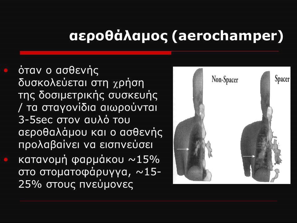 αεροθάλαμος (aerochamper) όταν ο ασθενής δυσκολεύεται στη ρήση της δοσιμετρικής συσκευής / τα σταγονίδια αιωρούνται 3-5sec στον αυλό του αεροθαλάμου και ο ασθενής προλαβαίνει να εισπνεύσει κατανομή φαρμάκου ~15% στο στοματοφάρυγγα, ~15- 25% στους πνεύμονες
