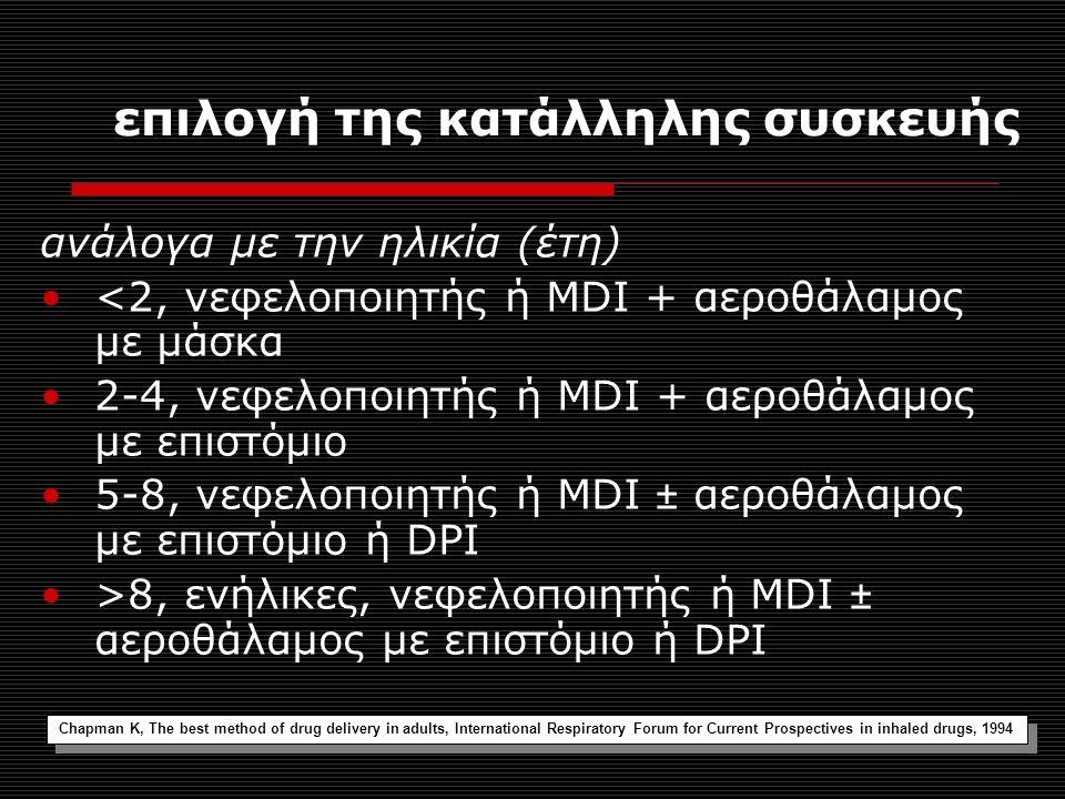 επιλογή της κατάλληλης συσκευής ανάλογα με την ηλικία (έτη) <2, νεφελοποιητής ή MDI + αεροθάλαμος με μάσκα 2-4, νεφελοποιητής ή MDI + αεροθάλαμος με επιστόμιο 5-8, νεφελοποιητής ή MDI ± αεροθάλαμος με επιστόμιο ή DPI >8, ενήλικες, νεφελοποιητής ή MDI ± αεροθάλαμος με επιστόμιο ή DPI Chapman K, The best method of drug delivery in adults, International Respiratory Forum for Current Prospectives in inhaled drugs, 1994