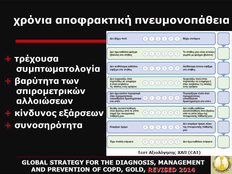 χρόνια αποφρακτική πνευμονοπάθεια  Ασθενής ομάδας Α – Χαμηλός Κίνδυνος, Λιγότερα Συμπτώματα: Τυπικά GOLD 1 ή 2 (ήπια ή μέτρια απόφραξη αεραγωγών) και / ή 0-1 εξάρσεις ανά έτος και mMRC 0-1ή CAT < 10  Ασθενής ομάδας B – Χαμηλός Κίνδυνος, Περισσότερα Συμπτώματα: Τυπικά GOLD 1 ή 2 (ήπια ή μέτρια απόφραξη αεραγωγών) και / ή 0-1 εξάρσεις ανά έτος και mMRC ≥ 2 ή CAT ≥ 10  Ασθενής ομάδας C – Υψηλός Κίνδυνος, Λιγότερα Συμπτώματα: Τυπικά GOLD 3 ή 4 (βαριά ή πολύ βαριά απόφραξη αεραγωγών) και / ή ≥ 2 εξάρσεις ανά έτος και mMRC 0-1ή CAT < 10 και  Ασθενής ομάδας D – Υψηλός Κίνδυνος, Περισσότερα Συμπτώματα: Τυπικά GOLD 3 ή 4 (βαριά ή πολύ βαριά απόφραξη αεραγωγών) και / ή ≥ 2 εξάρσεις ανά έτος και mMRC ≥ 2 ή CAT ≥ 10 GLOBAL STRATEGY FOR THE DIAGNOSIS, MANAGEMENT AND PREVENTION OF COPD, GOLD, REVISED 2014