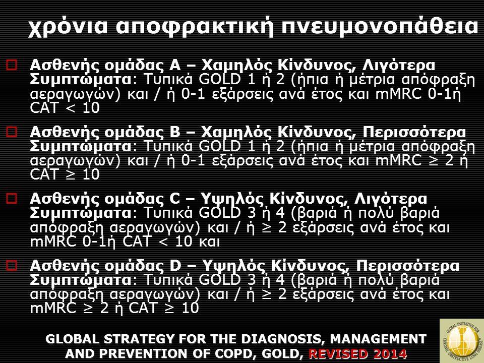 χρόνια αποφρακτική πνευμονοπάθεια θεραπεία έξαρσης GLOBAL STRATEGY FOR THE DIAGNOSIS, MANAGEMENT AND PREVENTION OF COPD, GOLD, REVISED 2014  μονάδα εντατικής θεραπείας σε σοβαρή δύσπνοια παρά την αγωγή, μεταβολή επιπέδου συνείδησης (σύγχυση, λήθαργος, κώμα), επιμένουσα η επιδεινούμενη υποξαιμία (PaO2≤40mmHg) ή / και σοβαρή, επιδεινούμενη αναπνευστική οξέωση (pH<7,25) παρά τη συμπληρωματική οξυγονοθεραπεία και το μη επεμβατικό μηχανικό αερισμό, ένδειξη για επεμβατικό μηχανικό αερισμό και αιμοδυναμική αστάθεια που χρήζει αγγειοσυσπαστικών