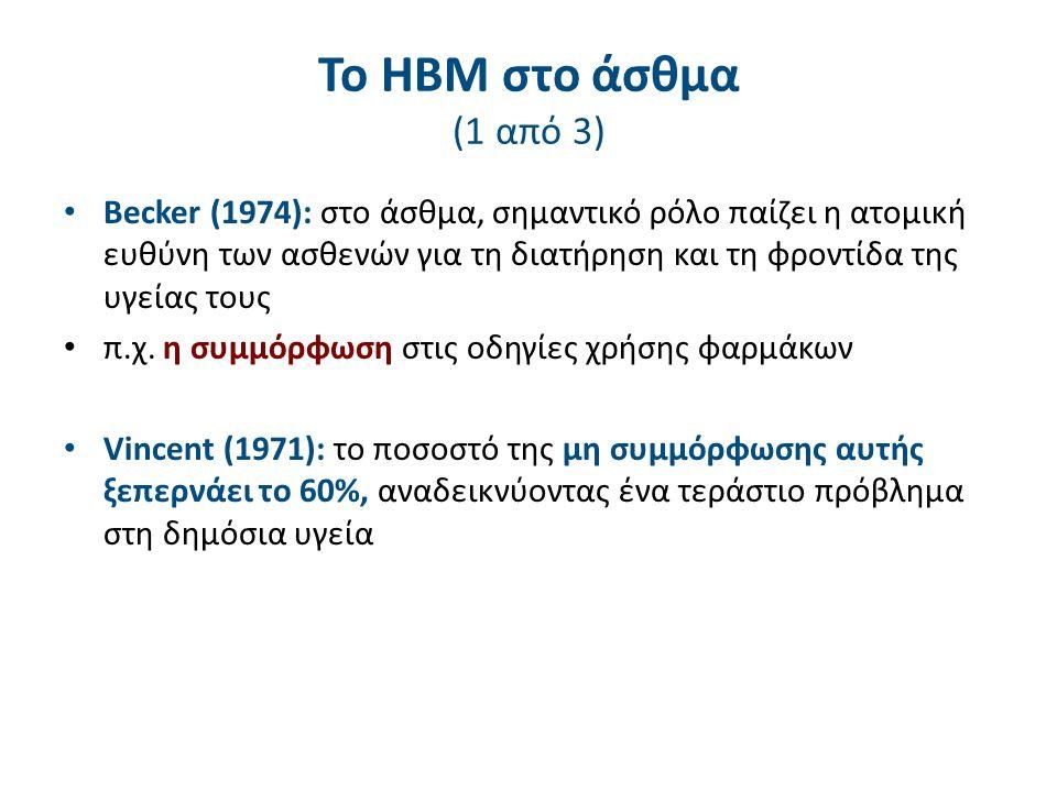 Το HBM στο άσθμα (1 από 3) Becker (1974): στο άσθμα, σημαντικό ρόλο παίζει η ατομική ευθύνη των ασθενών για τη διατήρηση και τη φροντίδα της υγείας τους π.χ.