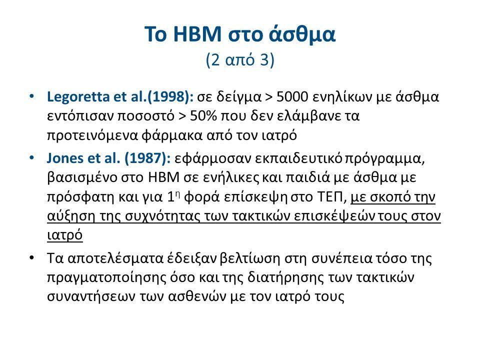 Το HBM στο άσθμα (2 από 3) Legoretta et al.(1998): σε δείγμα > 5000 ενηλίκων με άσθμα εντόπισαν ποσοστό > 50% που δεν ελάμβανε τα προτεινόμενα φάρμακα από τον ιατρό Jones et al.