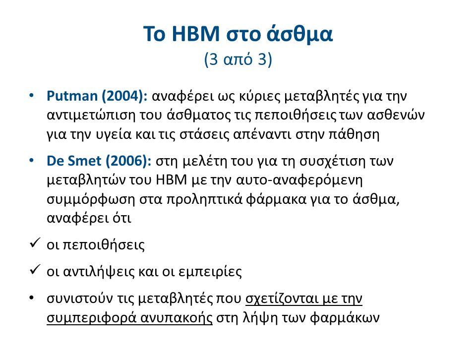 Το HBM στο άσθμα (3 από 3) Putman (2004): αναφέρει ως κύριες μεταβλητές για την αντιμετώπιση του άσθματος τις πεποιθήσεις των ασθενών για την υγεία και τις στάσεις απέναντι στην πάθηση De Smet (2006): στη μελέτη του για τη συσχέτιση των μεταβλητών του HBM με την αυτο-αναφερόμενη συμμόρφωση στα προληπτικά φάρμακα για το άσθμα, αναφέρει ότι οι πεποιθήσεις οι αντιλήψεις και οι εμπειρίες συνιστούν τις μεταβλητές που σχετίζονται με την συμπεριφορά ανυπακοής στη λήψη των φαρμάκων