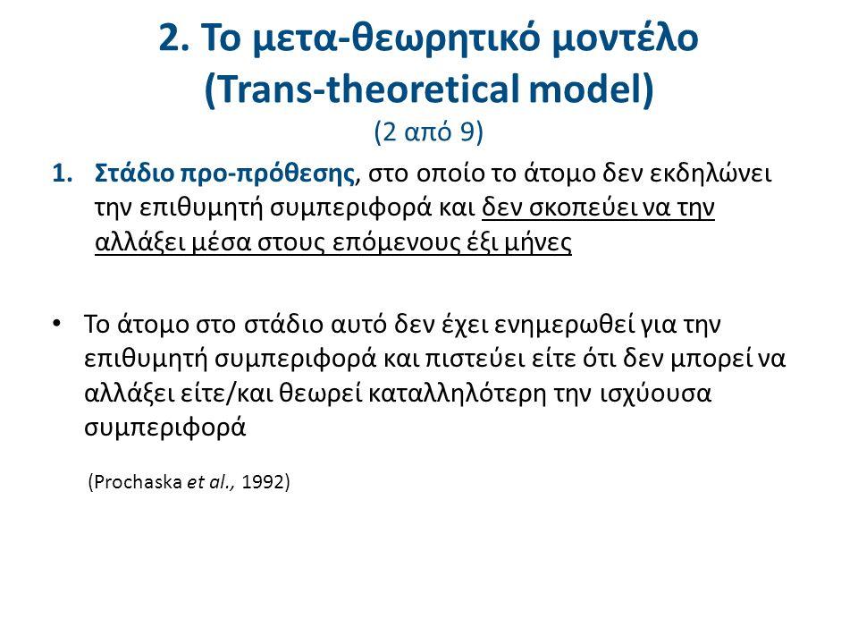 2. Το μετα-θεωρητικό μοντέλο (Trans-theoretical model) (2 από 9) 1.Στάδιο προ-πρόθεσης, στο οποίο το άτομο δεν εκδηλώνει την επιθυμητή συμπεριφορά και