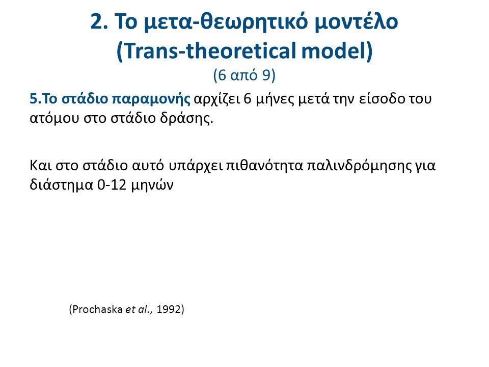 2. Το μετα-θεωρητικό μοντέλο (Trans-theoretical model) (6 από 9) 5.Το στάδιο παραμονής αρχίζει 6 μήνες μετά την είσοδο του ατόμου στο στάδιο δράσης. Κ