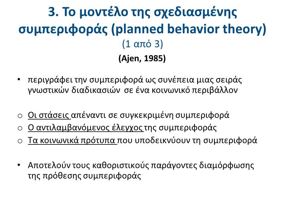 3. Το μοντέλο της σχεδιασμένης συμπεριφοράς (planned behavior theory) (1 από 3) περιγράφει την συμπεριφορά ως συνέπεια μιας σειράς γνωστικών διαδικασι