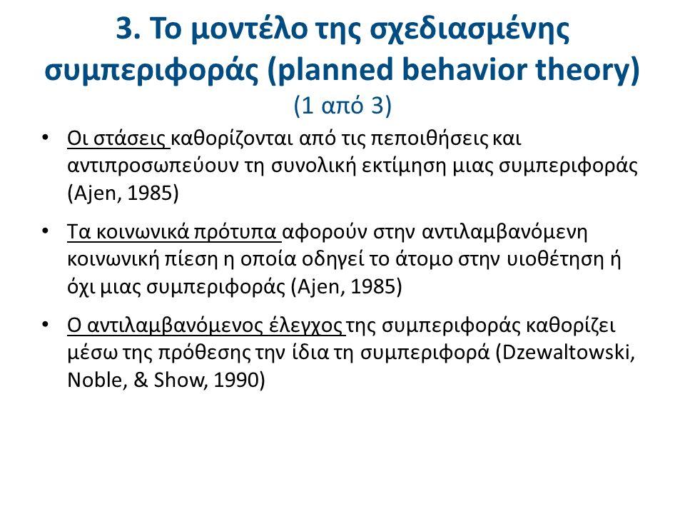 3. Το μοντέλο της σχεδιασμένης συμπεριφοράς (planned behavior theory) (1 από 3) Οι στάσεις καθορίζονται από τις πεποιθήσεις και αντιπροσωπεύουν τη συν