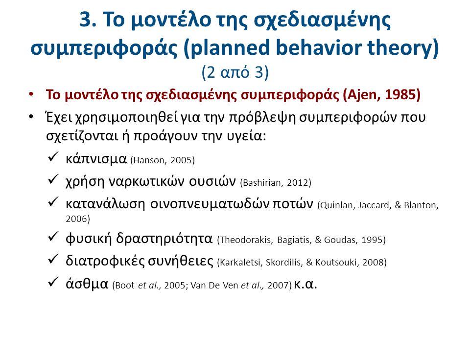 3. Το μοντέλο της σχεδιασμένης συμπεριφοράς (planned behavior theory) (2 από 3) Το μοντέλο της σχεδιασμένης συμπεριφοράς (Ajen, 1985) Έχει χρησιμοποιη