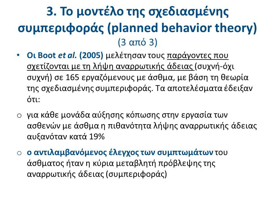 3. Το μοντέλο της σχεδιασμένης συμπεριφοράς (planned behavior theory) (3 από 3) Οι Boot et al.