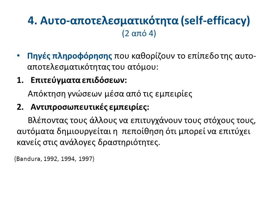 4. Αυτο-αποτελεσματικότητα (self-efficacy) (2 από 4) Πηγές πληροφόρησης που καθορίζουν το επίπεδο της αυτo- αποτελεσματικότητας του ατόμου: 1.Επιτεύγμ
