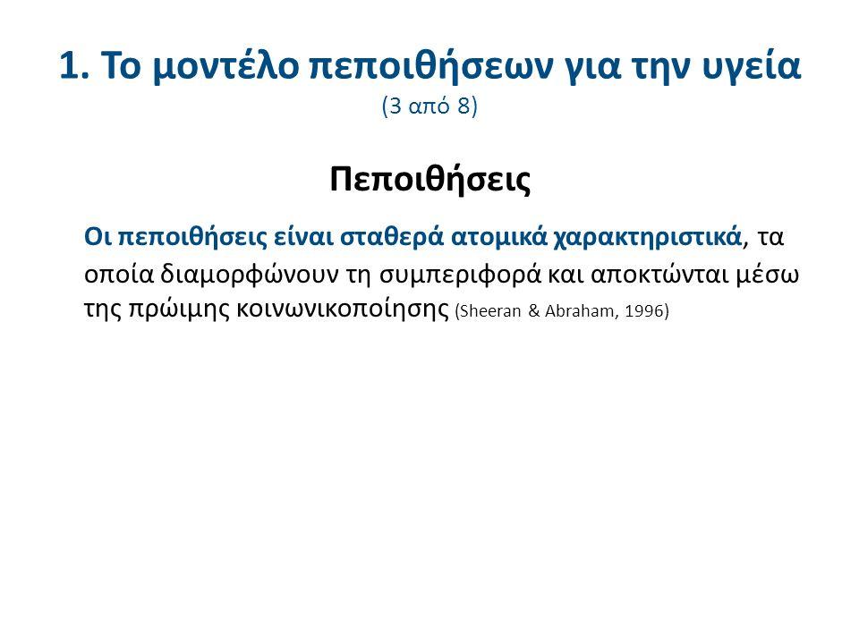 Σημείωμα Αναφοράς Copyright Τεχνολογικό Εκπαιδευτικό Ίδρυμα Αθήνας, Ειρήνη Γραμματοπούλου 2014.