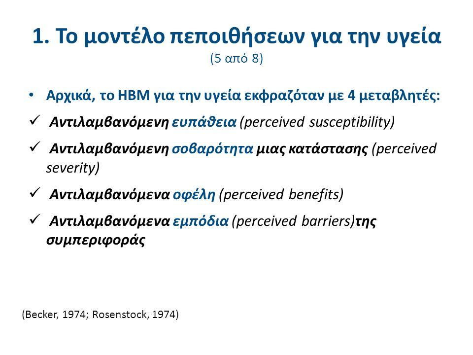 1. Το μοντέλο πεποιθήσεων για την υγεία (5 από 8) Αρχικά, το HBM για την υγεία εκφραζόταν με 4 μεταβλητές: Αντιλαμβανόμενη ευπάθεια (perceived suscept