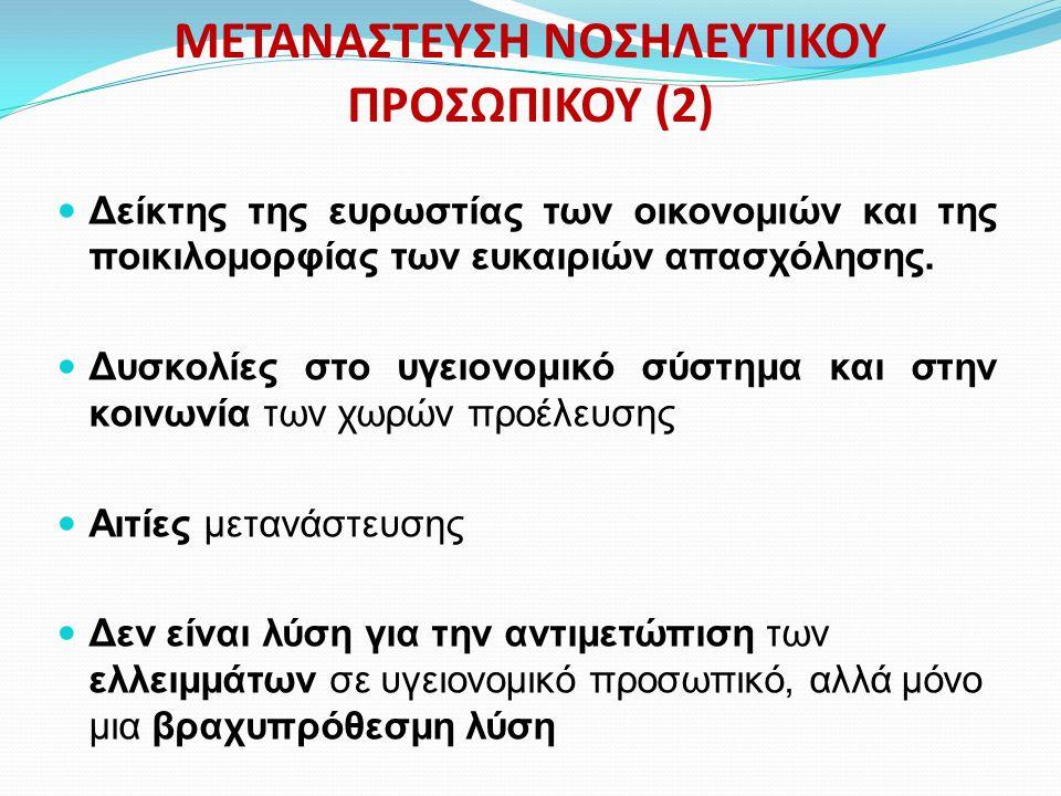 ΜΕΤΑΝΑΣΤΕΥΣΗ ΝΟΣΗΛΕΥΤΙΚΟΥ ΠΡΟΣΩΠΙΚΟΥ (2) Δείκτης της ευρωστίας των οικονομιών και της ποικιλομορφίας των ευκαιριών απασχόλησης.