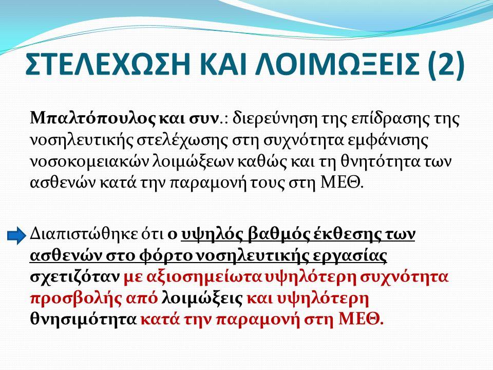 ΣΤΕΛΕΧΩΣΗ ΚΑΙ ΛΟΙΜΩΞΕΙΣ (2) Μπαλτόπουλος και συν.: διερεύνηση της επίδρασης της νοσηλευτικής στελέχωσης στη συχνότητα εμφάνισης νοσοκομειακών λοιμώξεων καθώς και τη θνητότητα των ασθενών κατά την παραμονή τους στη ΜΕΘ.