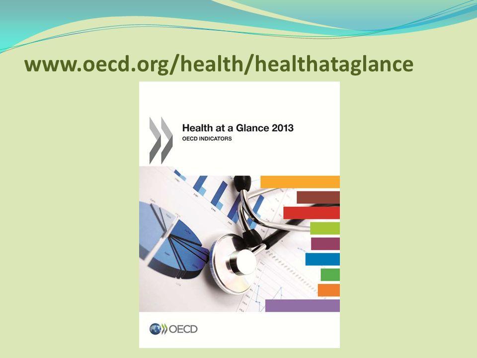 www.oecd.org/health/healthataglance