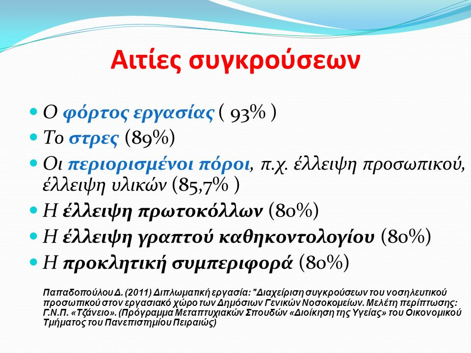 Αιτίες συγκρούσεων Ο φόρτος εργασίας ( 93% ) Το στρες (89%) Οι περιορισμένοι πόροι, π.χ.