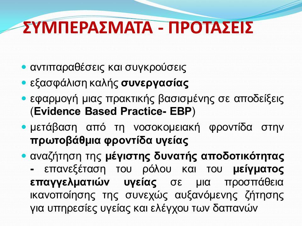 ΣΥΜΠΕΡΑΣΜΑΤΑ - ΠΡΟΤΑΣΕΙΣ αντιπαραθέσεις και συγκρούσεις εξασφάλιση καλής συνεργασίας εφαρμογή μιας πρακτικής βασισμένης σε αποδείξεις (Evidence Based Practice- EBP) μετάβαση από τη νοσοκομειακή φροντίδα στην πρωτοβάθμια φροντίδα υγείας αναζήτηση της μέγιστης δυνατής αποδοτικότητας - επανεξέταση του ρόλου και του μείγματος επαγγελματιών υγείας σε μια προσπάθεια ικανοποίησης της συνεχώς αυξανόμενης ζήτησης για υπηρεσίες υγείας και ελέγχου των δαπανών