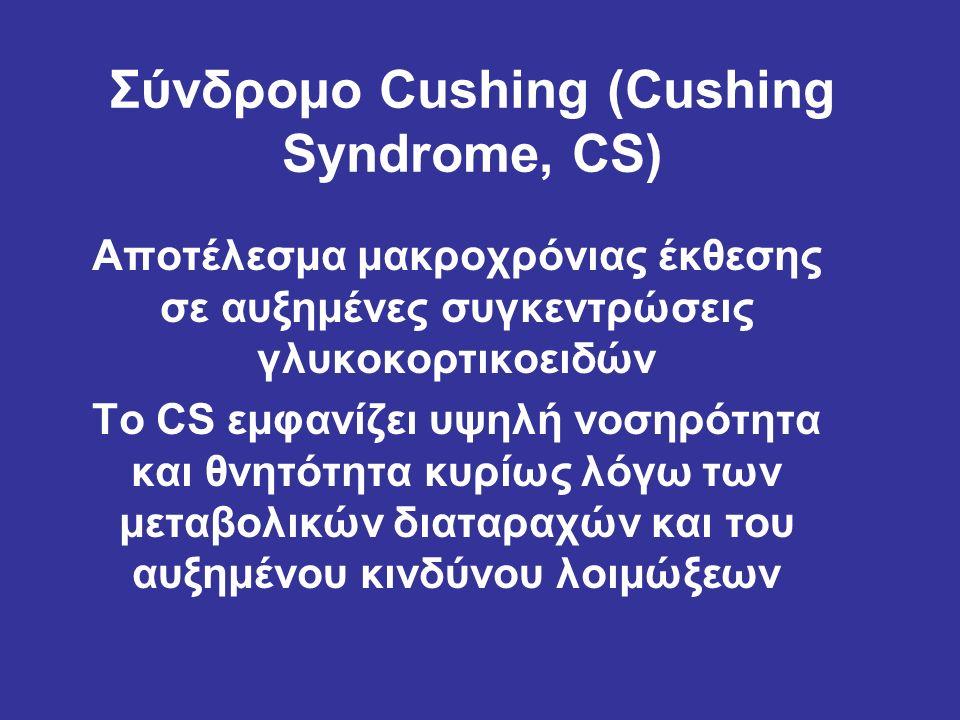 Σύνδρομο Cushing (Cushing Syndrome, CS) Αποτέλεσμα μακροχρόνιας έκθεσης σε αυξημένες συγκεντρώσεις γλυκοκορτικοειδών Το CS εμφανίζει υψηλή νοσηρότητα
