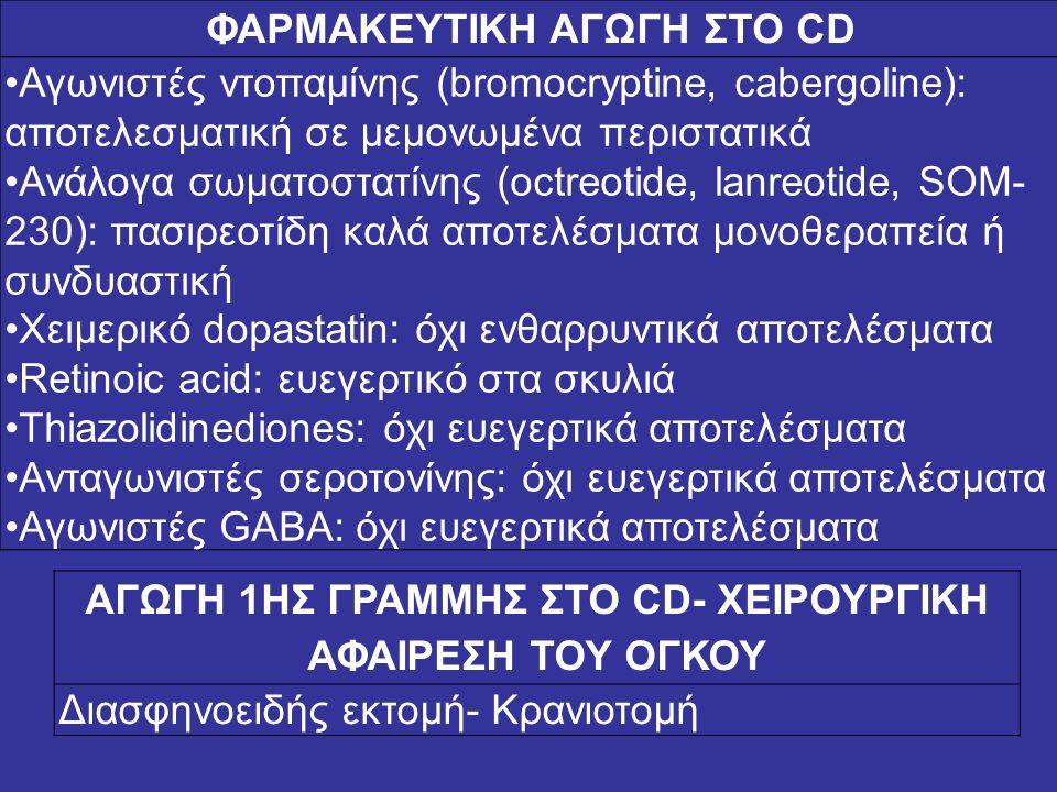 ΑΓΩΓΗ 1ΗΣ ΓΡΑΜΜΗΣ ΣΤΟ CD- ΧΕΙΡΟΥΡΓΙΚΗ ΑΦΑΙΡΕΣΗ ΤΟΥ ΟΓΚΟΥ Διασφηνοειδής εκτομή- Κρανιοτομή ΦΑΡΜΑΚΕΥΤΙΚΗ ΑΓΩΓΗ ΣΤΟ CD Αγωνιστές ντοπαμίνης (bromocryptin