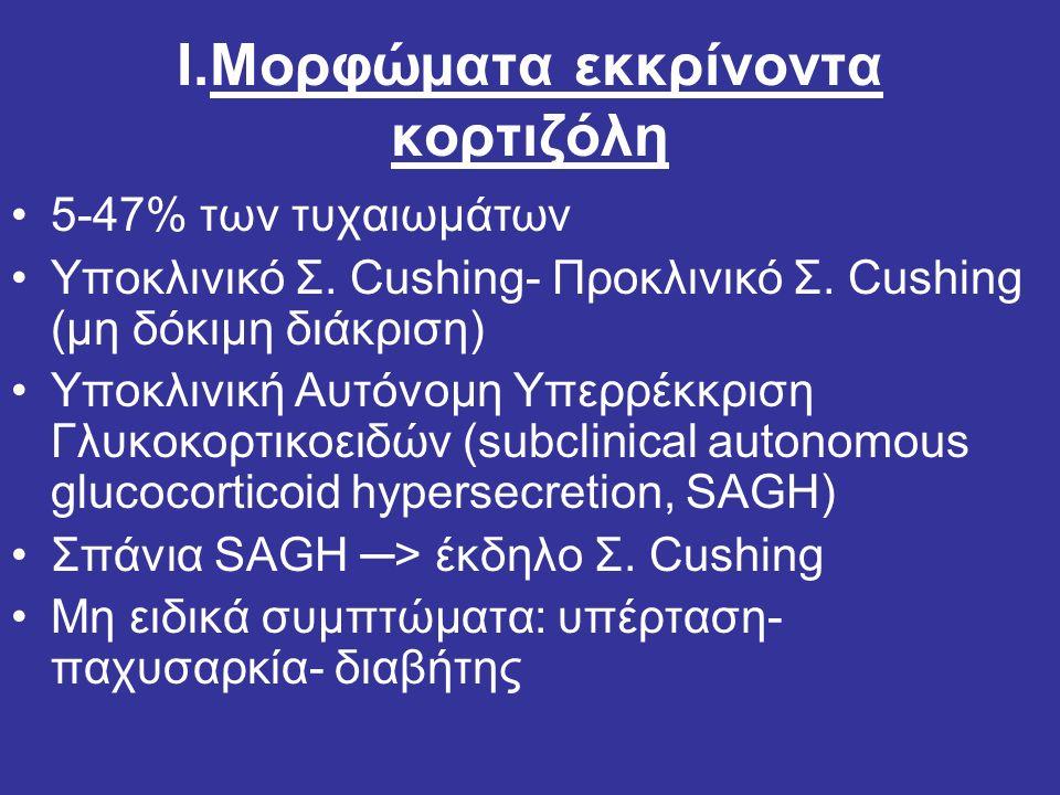 I.Μορφώματα εκκρίνοντα κορτιζόλη 5-47% των τυχαιωμάτων Υποκλινικό Σ. Cushing- Προκλινικό Σ. Cushing (μη δόκιμη διάκριση) Υποκλινική Αυτόνομη Υπερρέκκρ