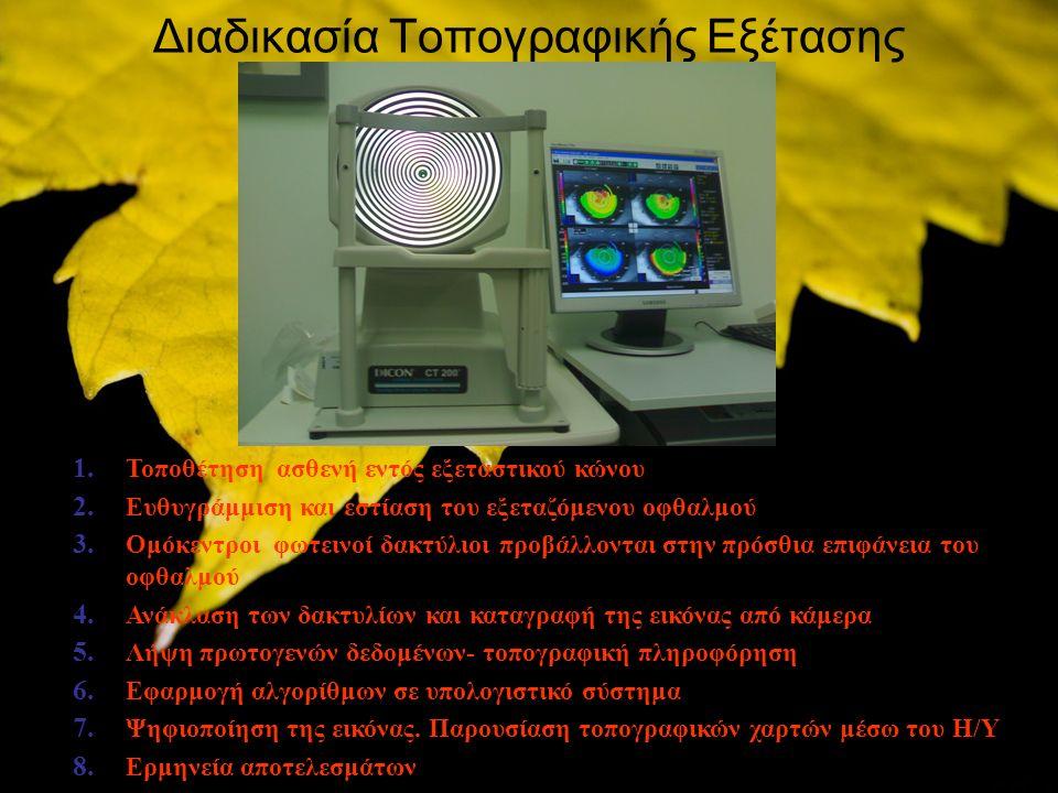 Διαδικασία Τοπογραφικής Εξέτασης 1. Τοποθέτηση ασθενή εντός εξεταστικού κώνου 2.