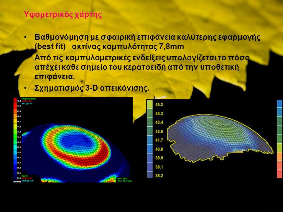 Υψομετρικός χάρτης Βαθμονόμηση με σφαιρική επιφάνεια καλύτερης εφαρμογής (best fit) ακτίνας καμπυλότητας 7,8mm Από τις καμπυλομετρικές ενδείξεις υπολογίζεται το πόσο απέχει κάθε σημείο του κερατοειδή από την υποθετική επιφάνεια.