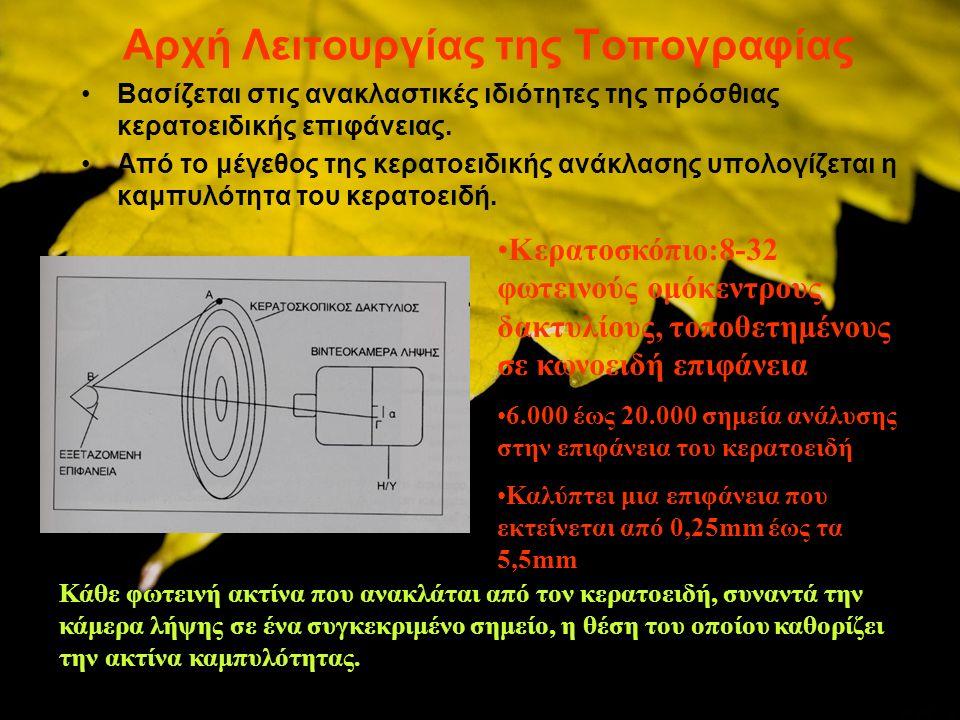 Αρχή Λειτουργίας της Τοπογραφίας Βασίζεται στις ανακλαστικές ιδιότητες της πρόσθιας κερατοειδικής επιφάνειας.