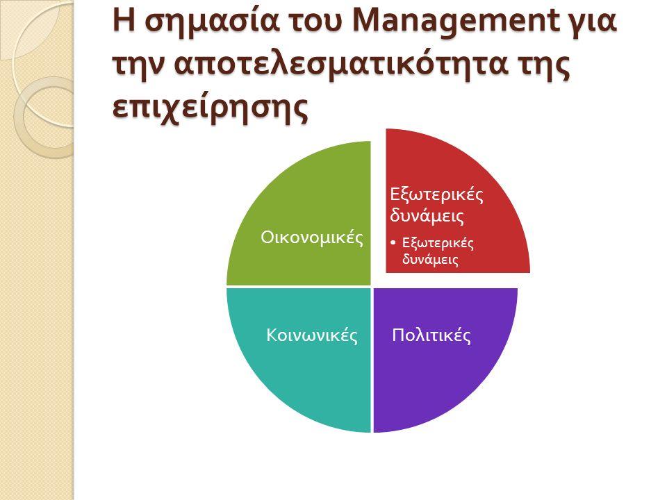 Η σημασία του Management για την αποτελεσματικότητα της επιχείρησης Εξωτερικές δυνάμεις ΠολιτικέςΚοινωνικές Οικονομικές