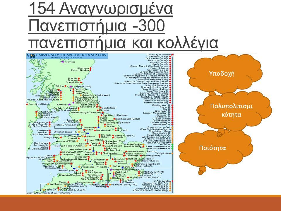154 Αναγνωρισμένα Πανεπιστήμια -300 πανεπιστήμια και κολλέγια Υποδοχή Ποιότητα Πολυπολιτισμι κότητα