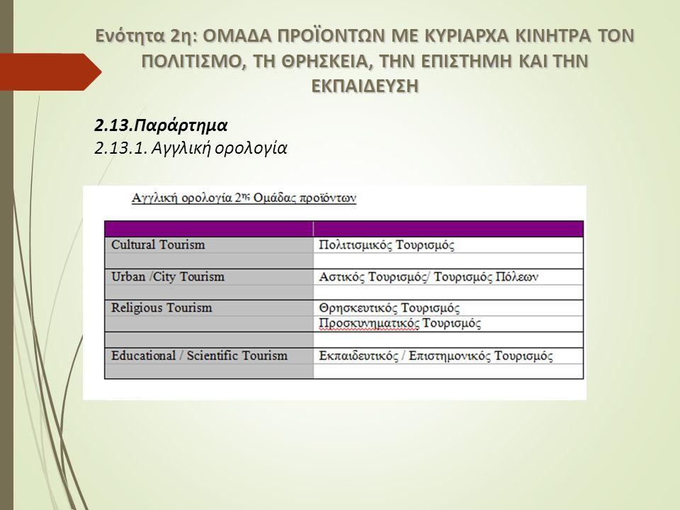 2.13.Παράρτημα 2.13.1.