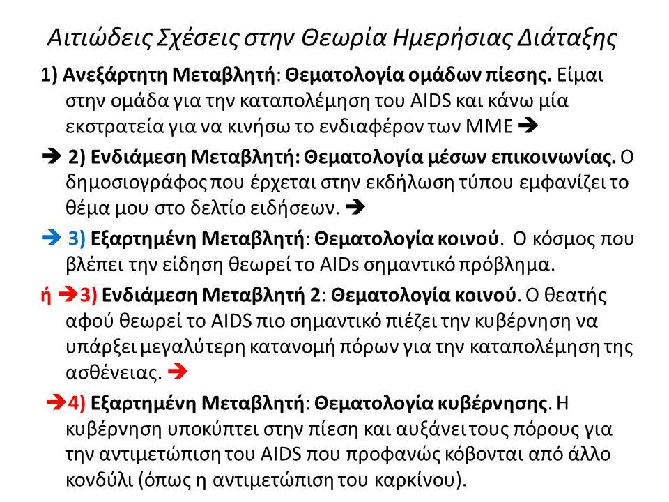 Αιτιώδεις Σχέσεις στην Θεωρία Ημερήσιας Διάταξης 1) Ανεξάρτητη Μεταβλητή: Θεματολογία ομάδων πίεσης. Είμαι στην ομάδα για την καταπολέμηση του AIDS κα