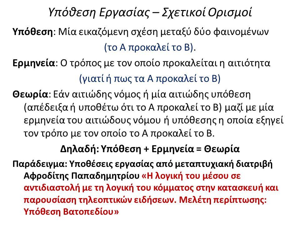 Υπόθεση Εργασίας – Σχετικοί Ορισμοί Υπόθεση: Μία εικαζόμενη σχέση μεταξύ δύο φαινομένων (το Α προκαλεί το Β). Ερμηνεία: Ο τρόπος με τον οποίο προκαλεί