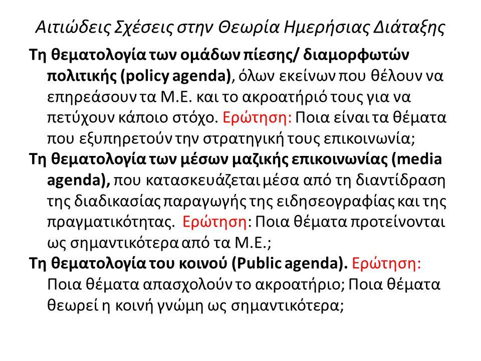 Αιτιώδεις Σχέσεις στην Θεωρία Ημερήσιας Διάταξης Τη θεματολογία των ομάδων πίεσης/ διαμορφωτών πολιτικής (policy agenda), όλων εκείνων που θέλουν να ε