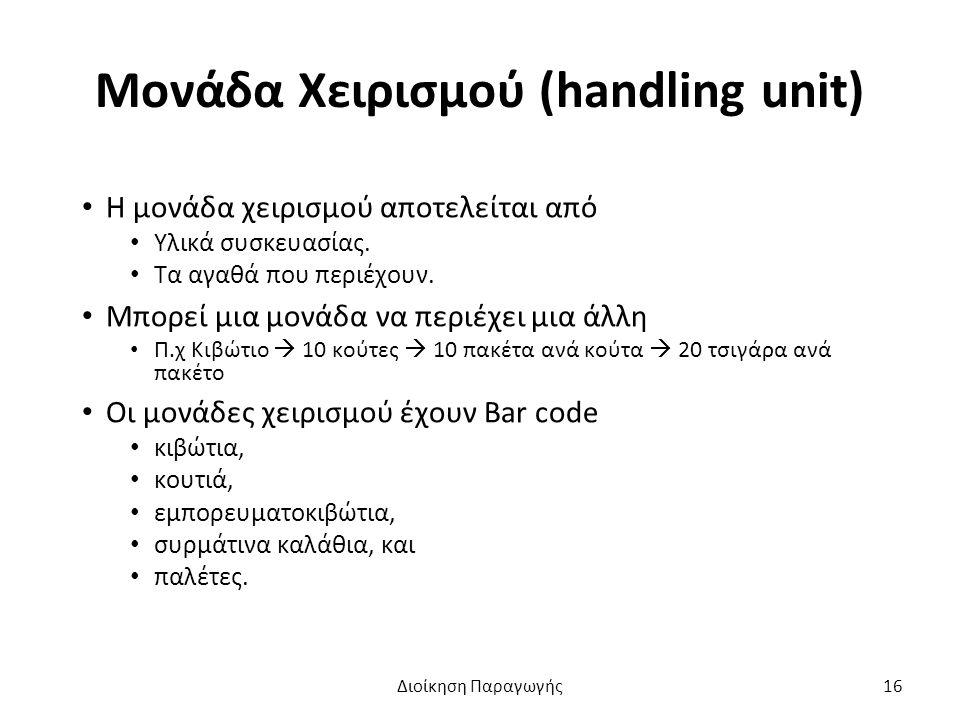 Μονάδα Χειρισμού (handling unit) H μονάδα χειρισμού αποτελείται από Υλικά συσκευασίας.