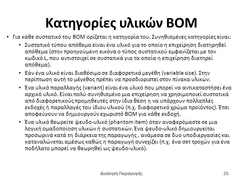 Κατηγορίες υλικών ΒΟΜ Για κάθε συστατικό του BOM ορίζεται η κατηγορία του.