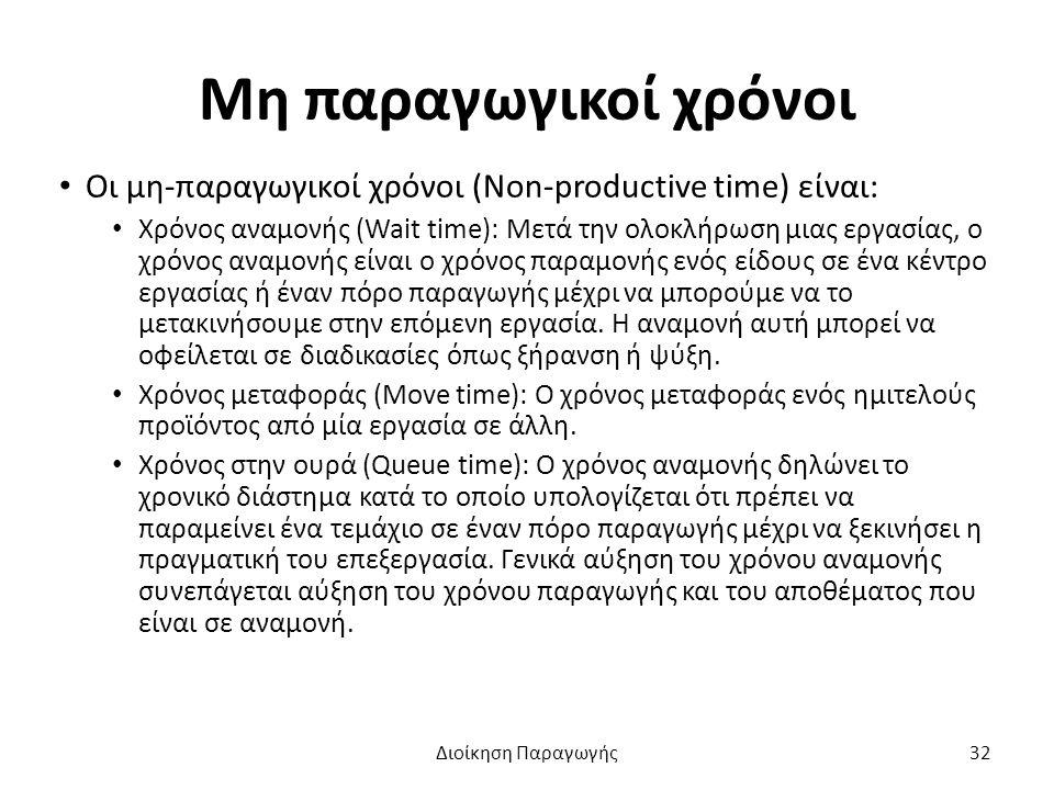 Μη παραγωγικοί χρόνοι Οι μη-παραγωγικοί χρόνοι (Non-productive time) είναι: Χρόνος αναμονής (Wait time): Μετά την ολοκλήρωση μιας εργασίας, ο χρόνος αναμονής είναι ο χρόνος παραμονής ενός είδους σε ένα κέντρο εργασίας ή έναν πόρο παραγωγής μέχρι να μπορούμε να το μετακινήσουμε στην επόμενη εργασία.