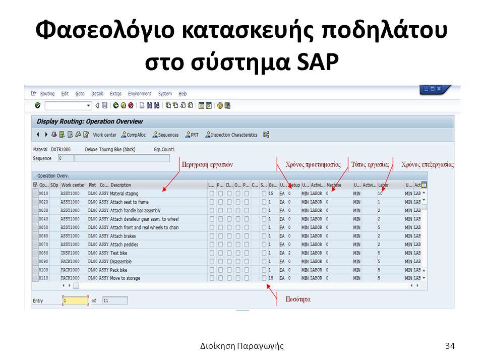 Φασεολόγιο κατασκευής ποδηλάτου στο σύστημα SAP Διοίκηση Παραγωγής34