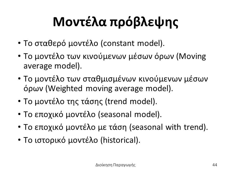 Μοντέλα πρόβλεψης Το σταθερό μοντέλο (constant model).