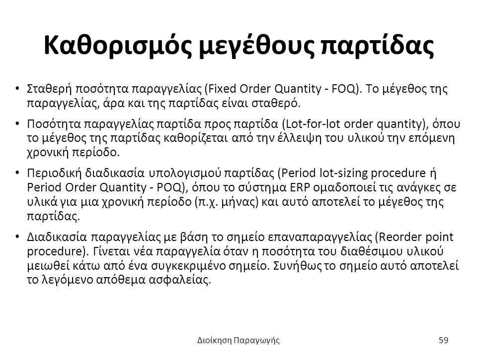 Καθορισμός μεγέθους παρτίδας Σταθερή ποσότητα παραγγελίας (Fixed Order Quantity - FOQ).