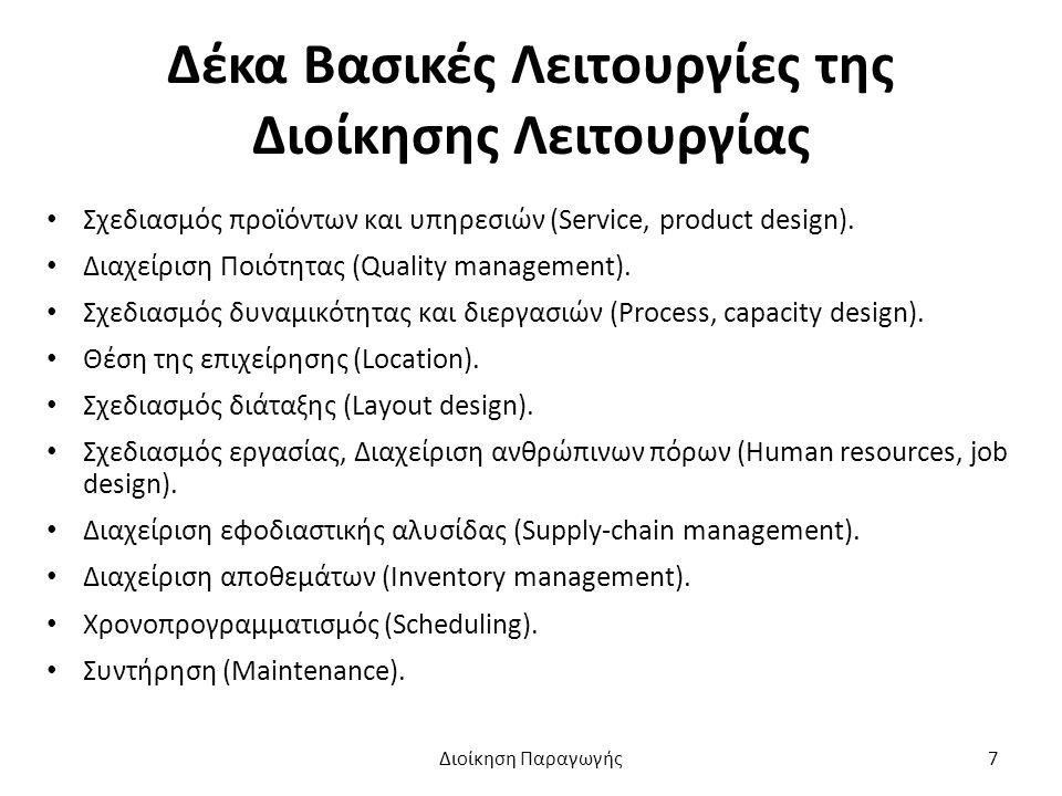 Δέκα Βασικές Λειτουργίες της Διοίκησης Λειτουργίας Σχεδιασμός προϊόντων και υπηρεσιών (Service, product design).